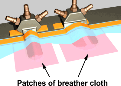 Put breather cloth over SmartValves